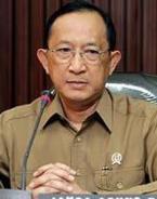 Hendarman Supandji
