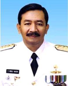 Rizal Nurdin